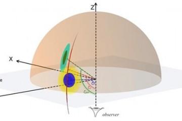 FAST望远镜首次探测到脉冲星三维速度和自转轴共线